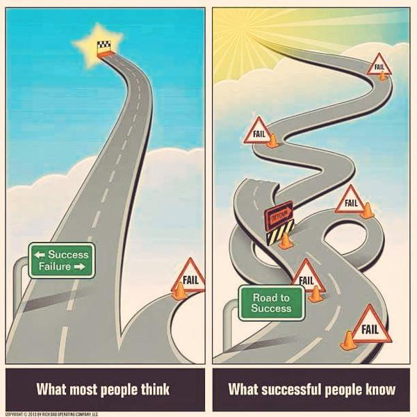 Motivation road to success